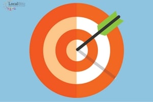 Facebook Retargeting Advertising – getting the most from your digital marketing
