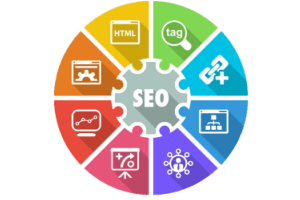 The Importance of SEO in the Modern Age
