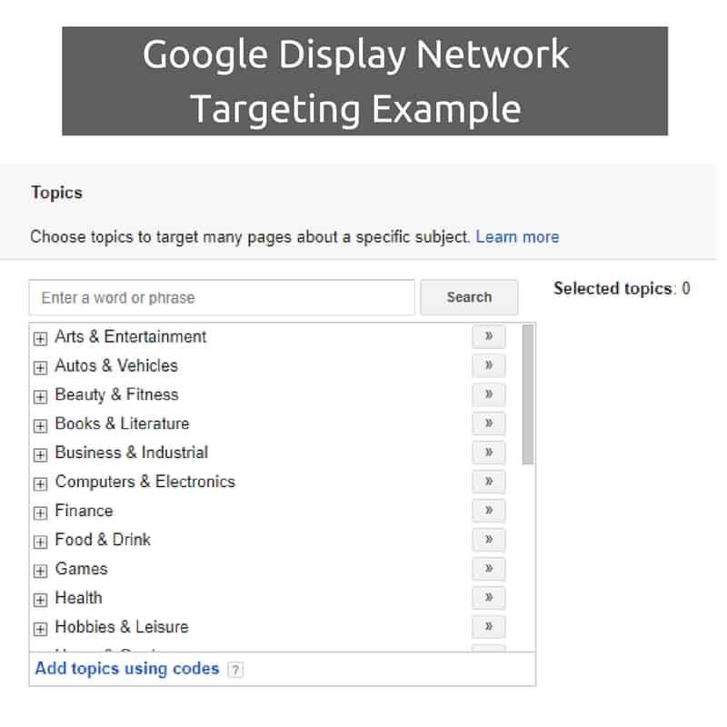 Google Display Network Targeting Example