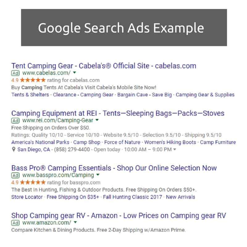 Google Search Ads Example