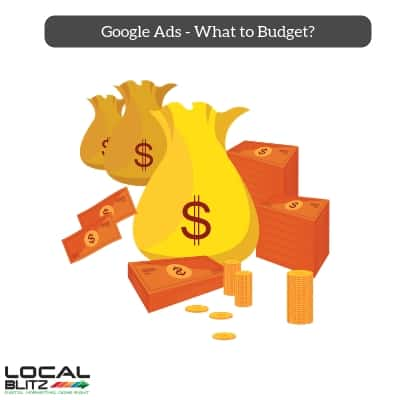 What to budget for Google Ads